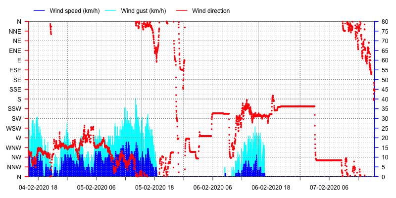 graph_2_PSN